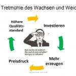 Tretmühle